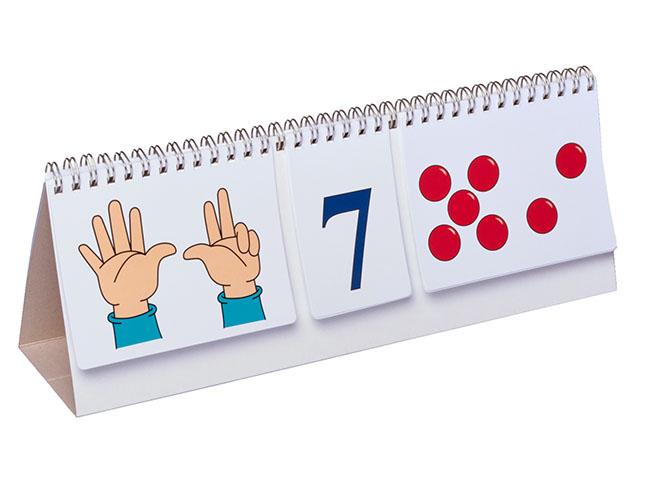 ciselny kalendar prsty a gulicky