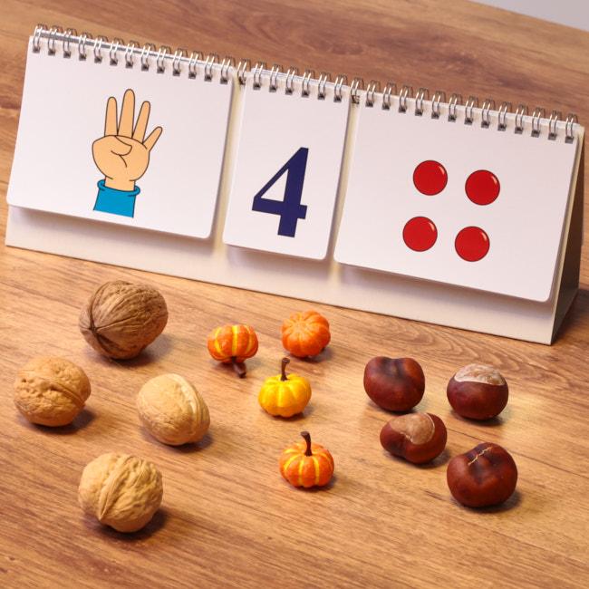 ciselny kalendar s prstami a gulickami