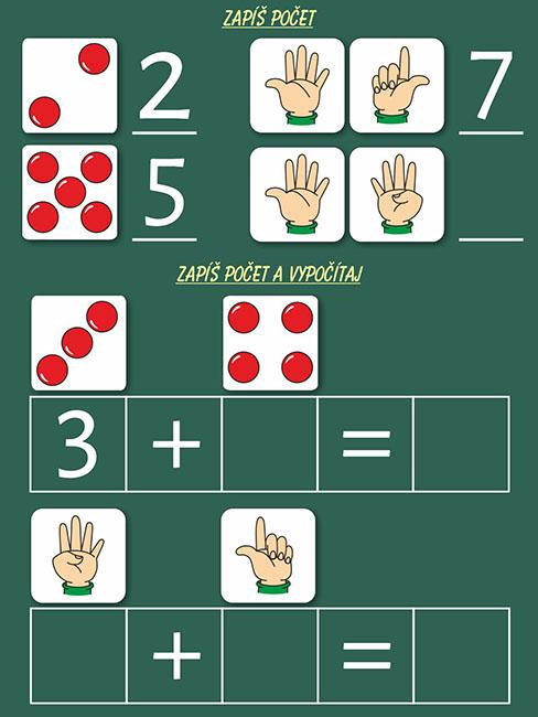 tabula s magnetickymi kartami s prstami a gulickami
